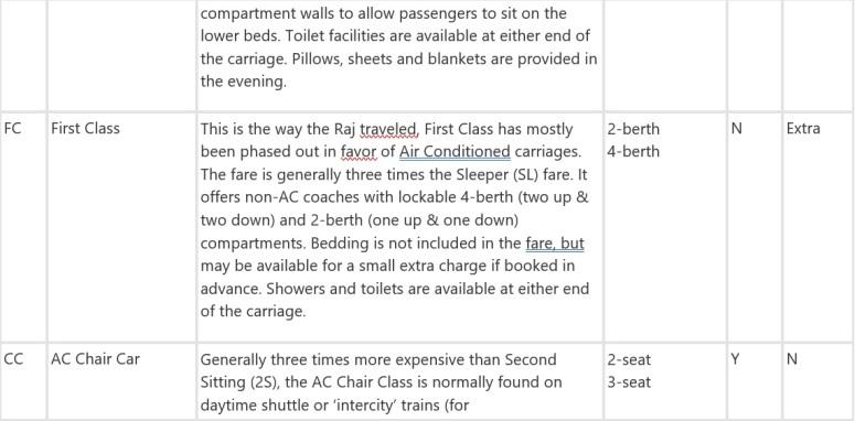 Class system 2